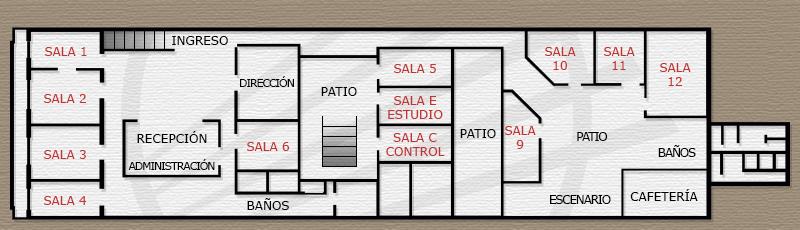 Plano de la EMC